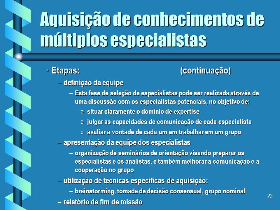 22 Aquisição de conhecimentos de múltiplos especialistas Método MEKAM (Multiple Experts Knowledge Acquisition Methodology) desenvolvido e utilizado pe