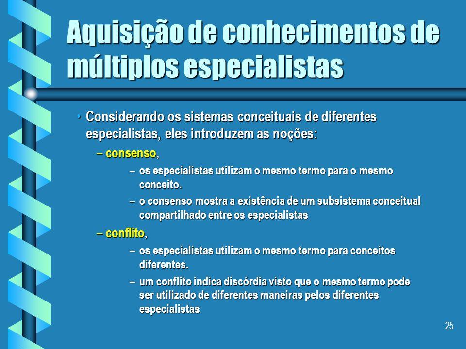 24 Aquisição de conhecimentos de múltiplos especialistas Comparação entre os sistemas conceituais de vários especialistas Trata-se de uma metodologia