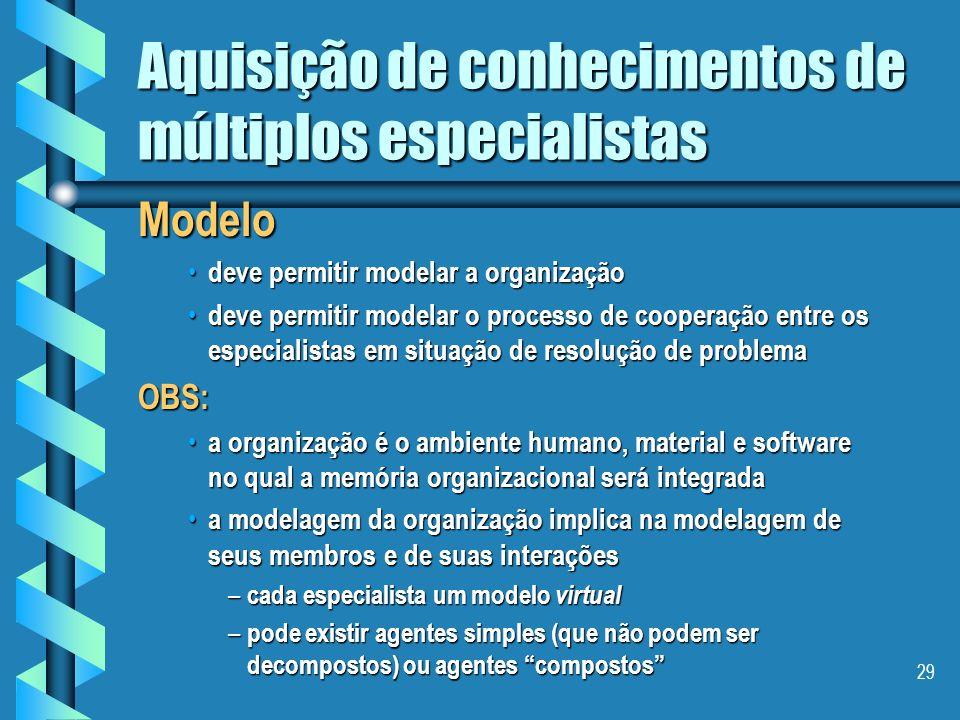 28 Aquisição de conhecimentos de múltiplos especialistas Exercício propor um domínio e o modelo de agente necessário para a aquisição de conhecimentos