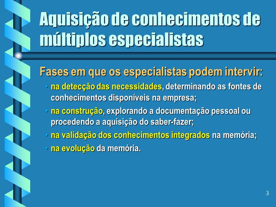 2 Aquisição de conhecimentos de múltiplos especialistas Por que vários especialistas .