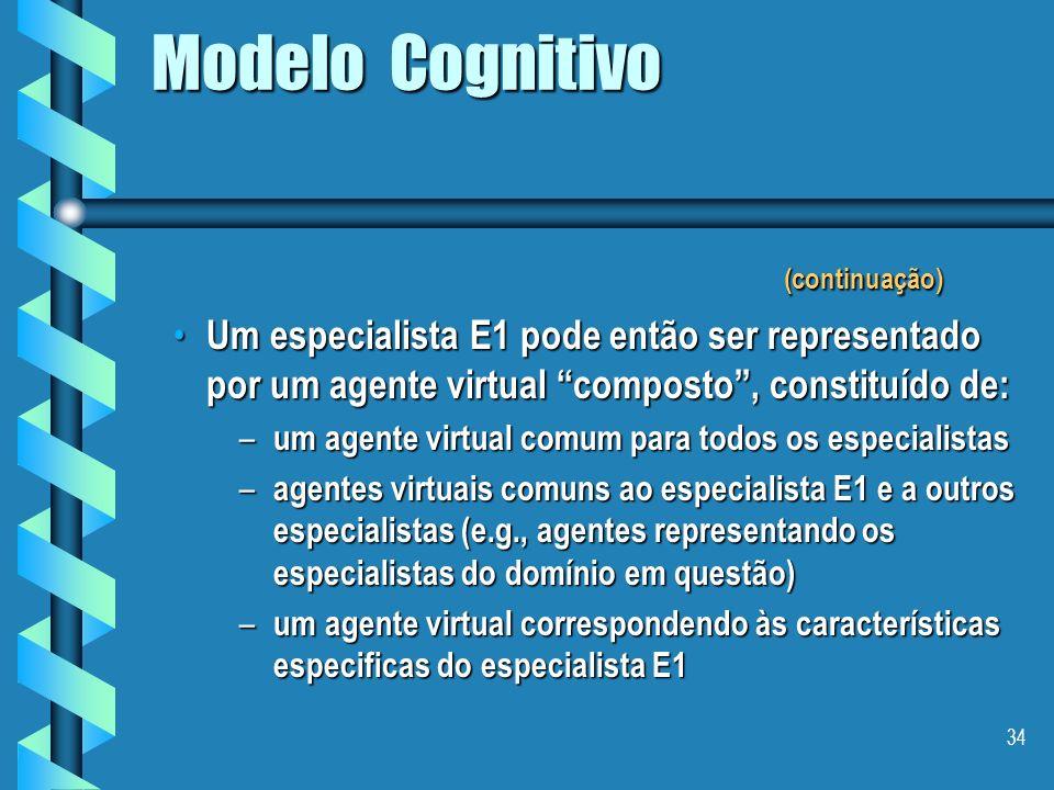 33 Modelo Cognitivo O que se poderá obter ao terminar a modelagem? O que se poderá obter ao terminar a modelagem? conforme o caso, um agente virtual p
