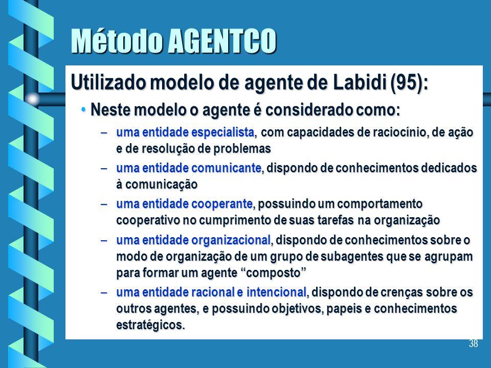 37 Método AGENTCO Resumo das etapas: Resumo das etapas: identificação dos agentes humanos adequados identificação dos agentes humanos adequados repres