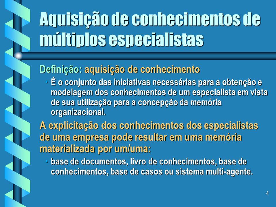 3 Aquisição de conhecimentos de múltiplos especialistas Fases em que os especialistas podem intervir: na detecção das necessidades, determinando as fo