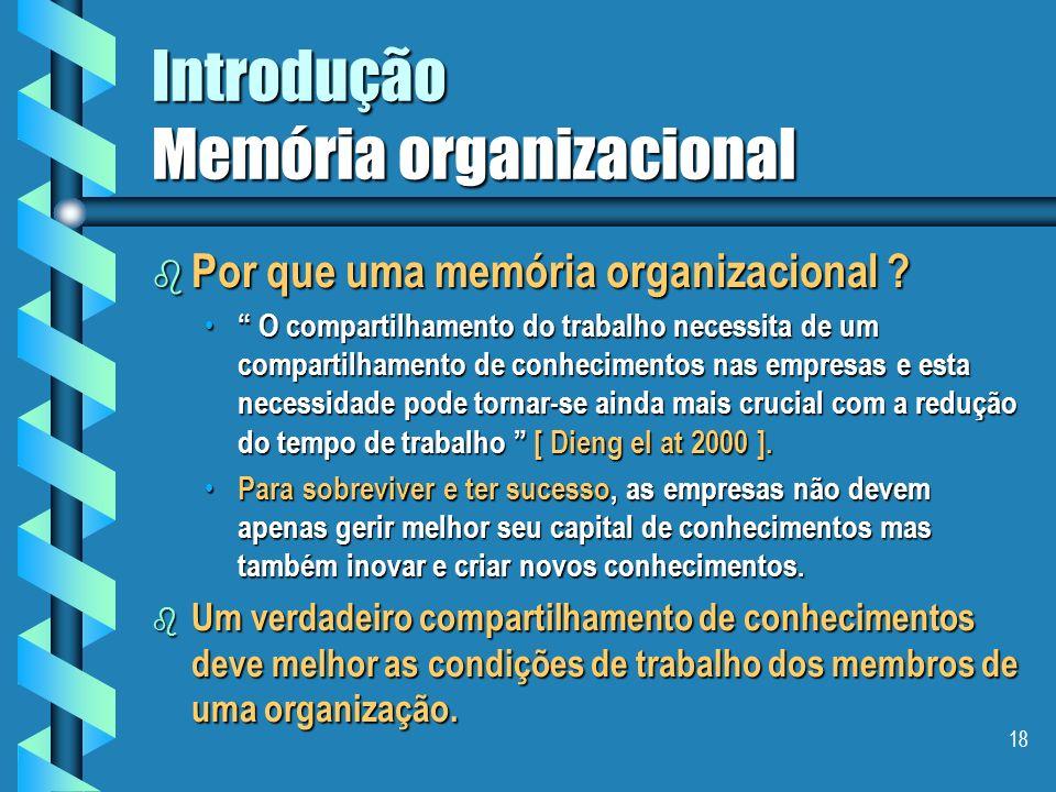 Introdução Memória Organizacional ou de Empresa