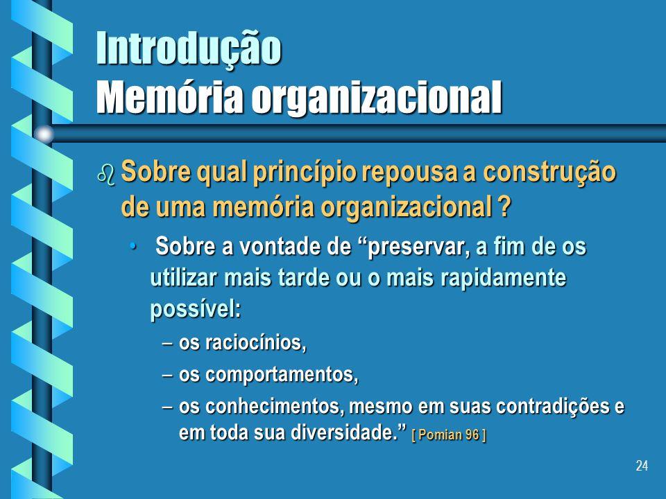 23 Introdução Memória organizacional b Definição II É o conjunto de dados coletivos e dos recursos de conhecimentos de uma empresa ( Nagendra Prasad e