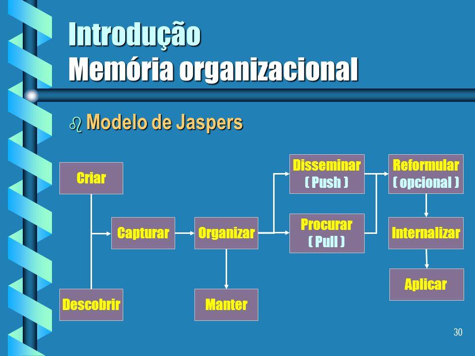 29 Introdução Memória organizacional b Ciclos de vida da gestão do conhecimento: modelo de Jaspers ( 1999 ); modelo de Jaspers ( 1999 ); modelo de Grundstein ( 1995 ); modelo de Grundstein ( 1995 ); modelo de Dieng et al.