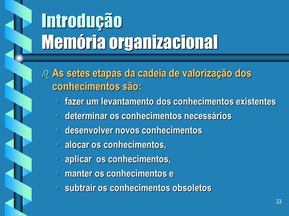 32 Introdução Memória organizacional b Modelo de Dieng et al. Detectar as necessidades de memória organizacional Construir a memória organizacional Di