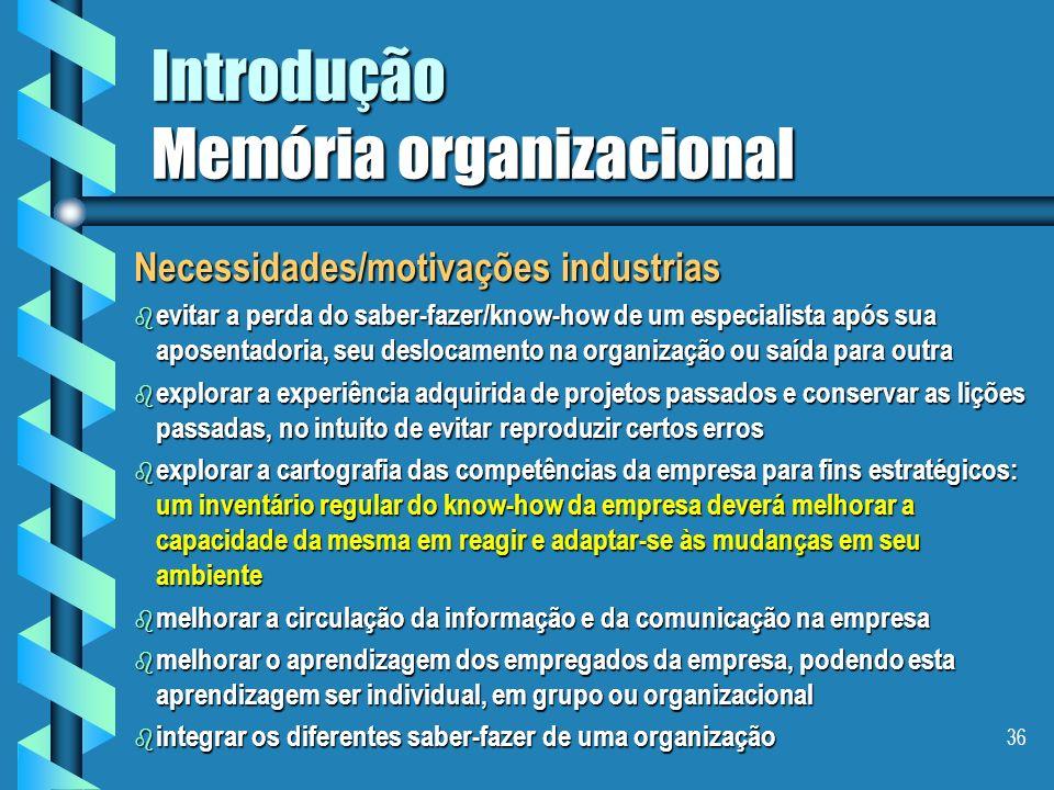 35 Introdução Memória organizacional b Considerações para suplantar a complexidade deve-se levar em conta tanto os aspectos humanos e organizacionais