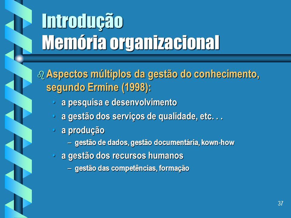 36 Introdução Memória organizacional Necessidades/motivações industrias b evitar a perda do saber-fazer/know-how de um especialista após sua aposentad