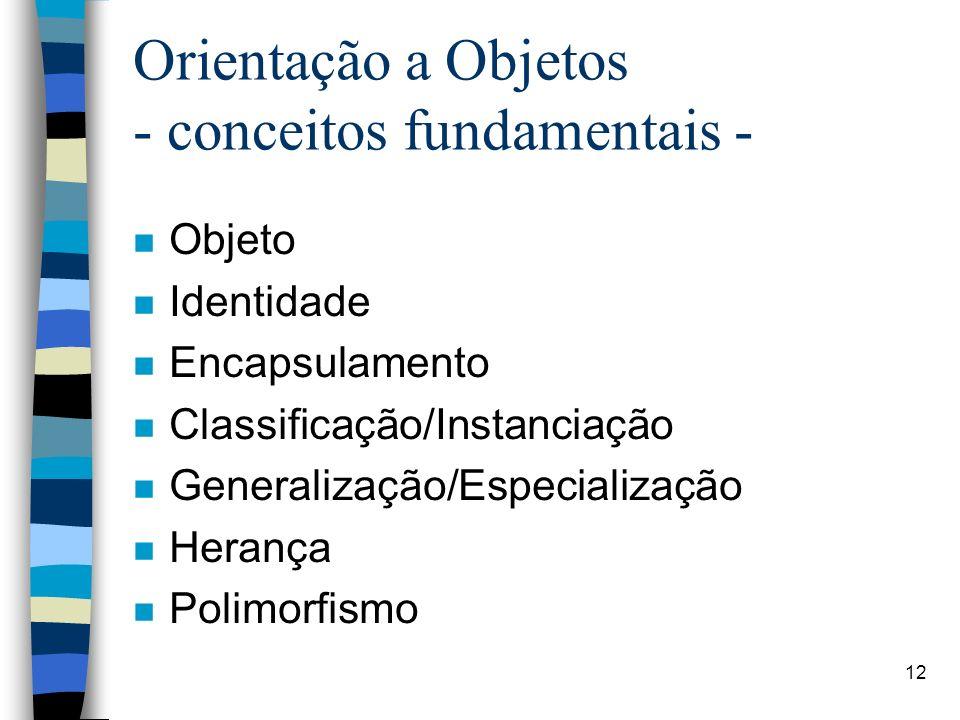 12 Orientação a Objetos - conceitos fundamentais - n Objeto n Identidade n Encapsulamento n Classificação/Instanciação n Generalização/Especialização n Herança n Polimorfismo