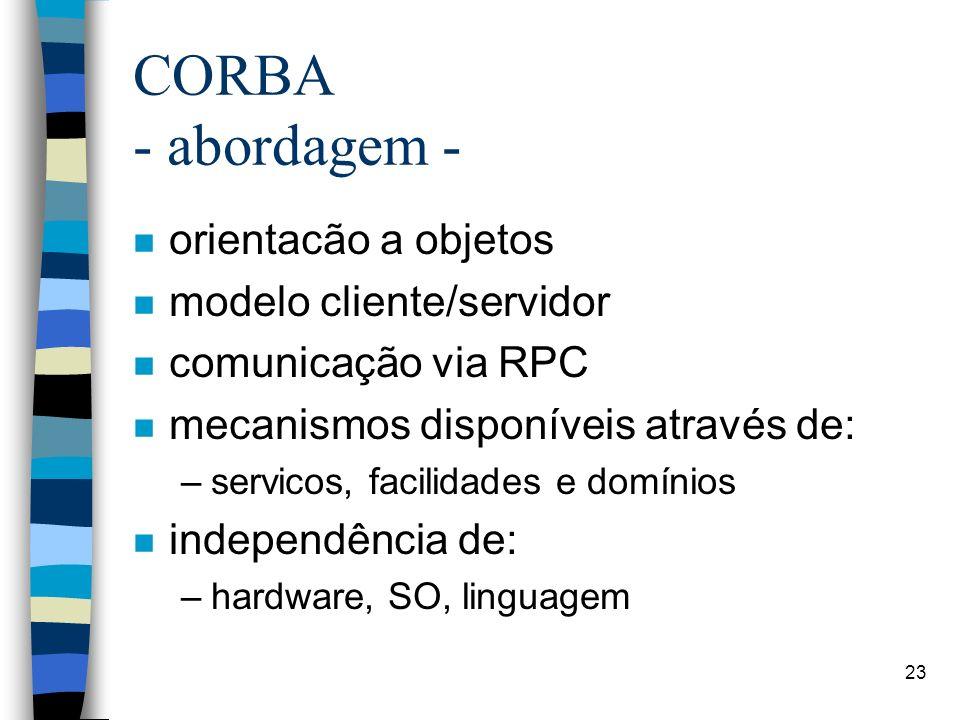 23 CORBA - abordagem - n orientacão a objetos n modelo cliente/servidor n comunicação via RPC n mecanismos disponíveis através de: –servicos, facilidades e domínios n independência de: –hardware, SO, linguagem