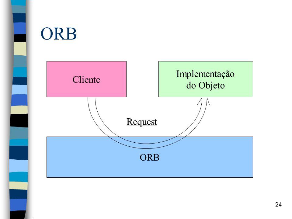 24 ORB Cliente Implementação do Objeto ORB Request