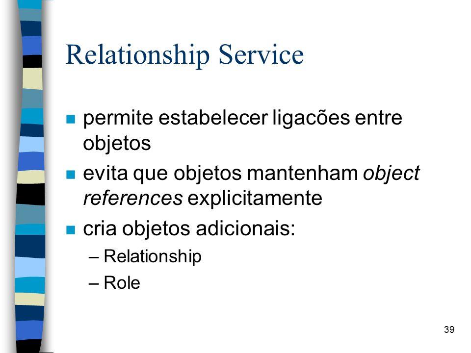 39 Relationship Service n permite estabelecer ligacões entre objetos n evita que objetos mantenham object references explicitamente n cria objetos adicionais: –Relationship –Role