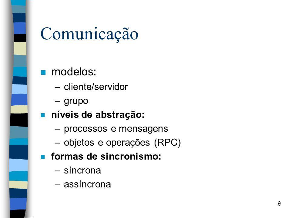 60 Facilities - categorias - n User Interface n Information Management n System Management n Task Management