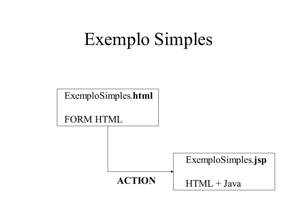 ExemploBeans.html Exemplo de Beans Forneca uma palavra: Reverse Spellcheck