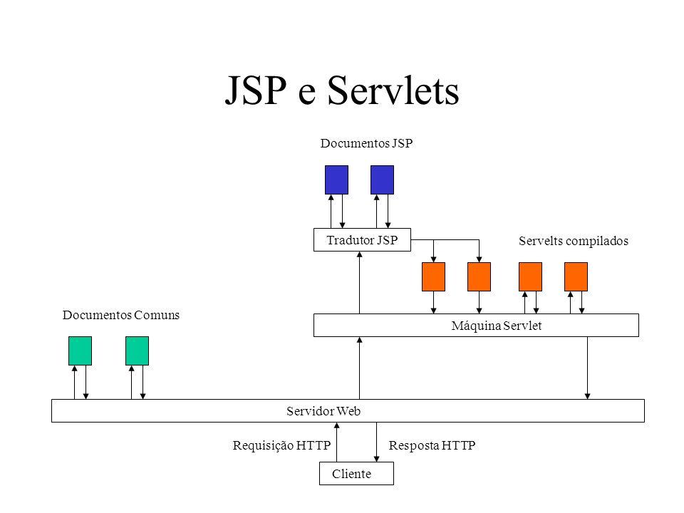 Exemplo de beans - instalação webapps ACalsavara B Espec2009 ExemploBeans.html ExemploBeans.jsp Web-inf classes ACalsavara B SpellCheck.class
