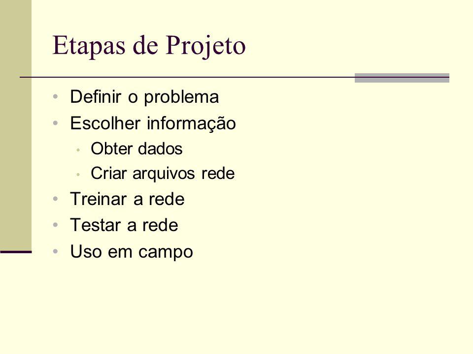 Etapas de Projeto Definir o problema Escolher informação Obter dados Criar arquivos rede Treinar a rede Testar a rede Uso em campo