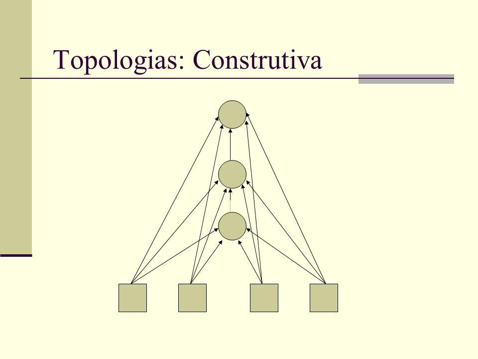 Topologias: Construtiva