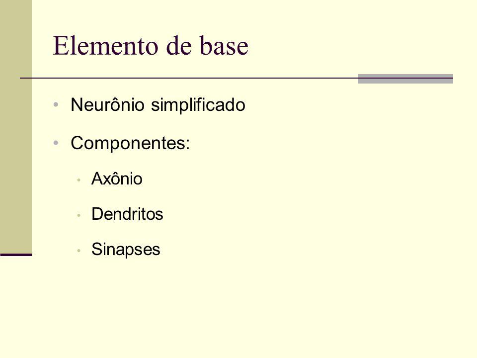 Elemento de base Neurônio simplificado Componentes: Axônio Dendritos Sinapses