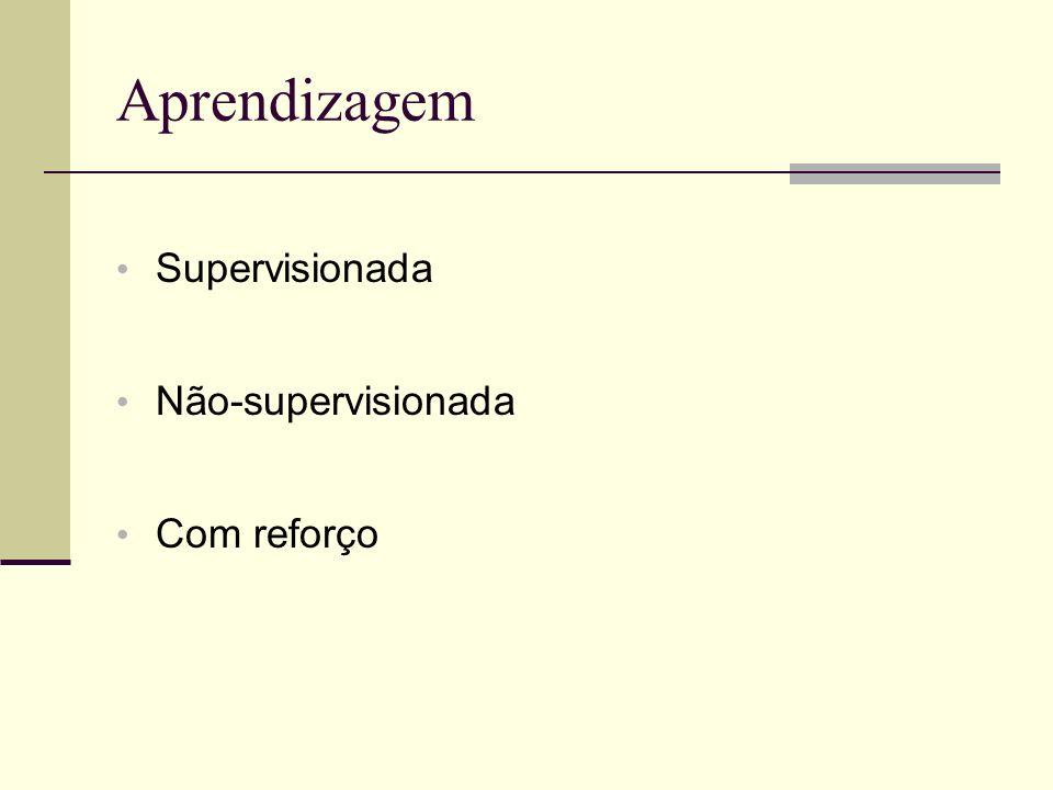 Aprendizagem Supervisionada Não-supervisionada Com reforço