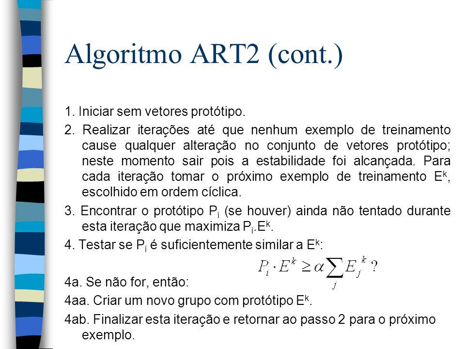 Algoritmo ART2 (cont.) 1. Iniciar sem vetores protótipo. 2. Realizar iterações até que nenhum exemplo de treinamento cause qualquer alteração no conju