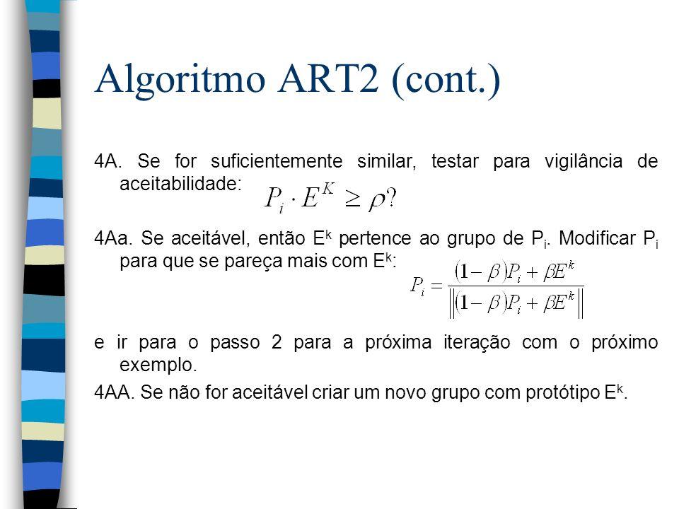 Algoritmo ART2 (cont.) 4A. Se for suficientemente similar, testar para vigilância de aceitabilidade: 4Aa. Se aceitável, então E k pertence ao grupo de