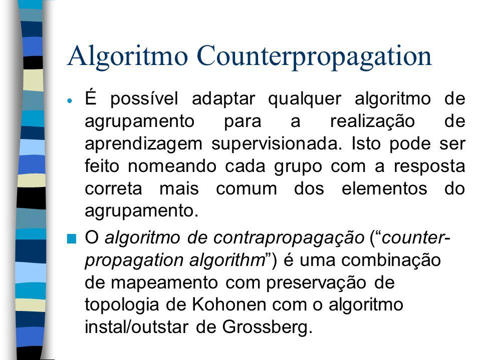 Algoritmo Counterpropagation É possível adaptar qualquer algoritmo de agrupamento para a realização de aprendizagem supervisionada. Isto pode ser feit