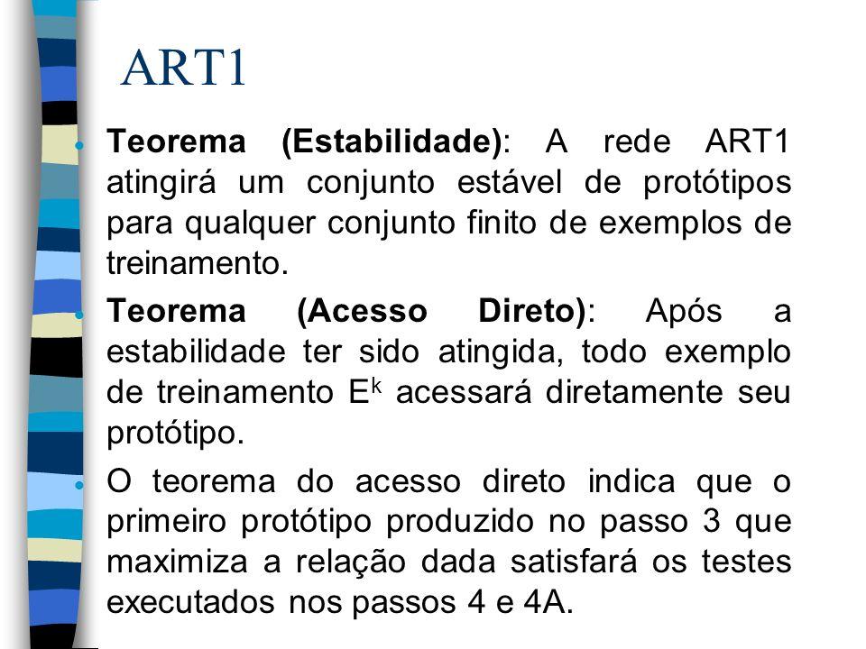 ART1 Teorema (Estabilidade): A rede ART1 atingirá um conjunto estável de protótipos para qualquer conjunto finito de exemplos de treinamento. Teorema