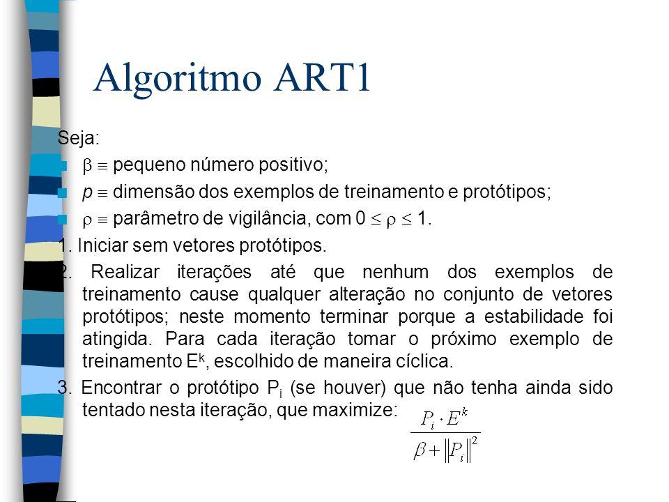 Algoritmo ART1 Seja: n pequeno número positivo; n p dimensão dos exemplos de treinamento e protótipos; n parâmetro de vigilância, com 0 1. 1. Iniciar