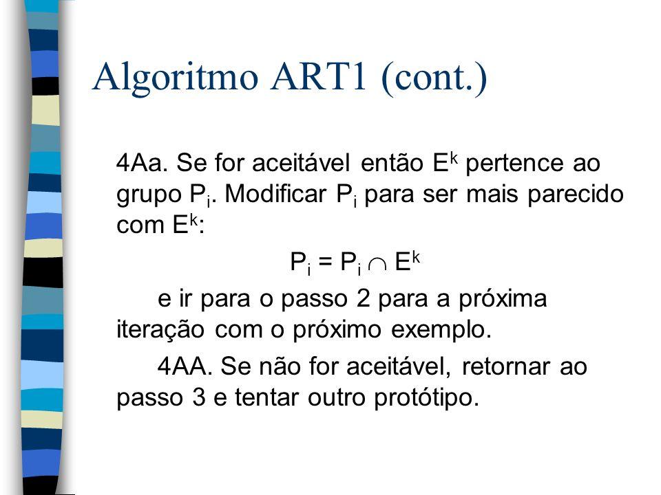 Algoritmo ART1 (cont.) 4Aa. Se for aceitável então E k pertence ao grupo P i. Modificar P i para ser mais parecido com E k : P i = P i E k e ir para o