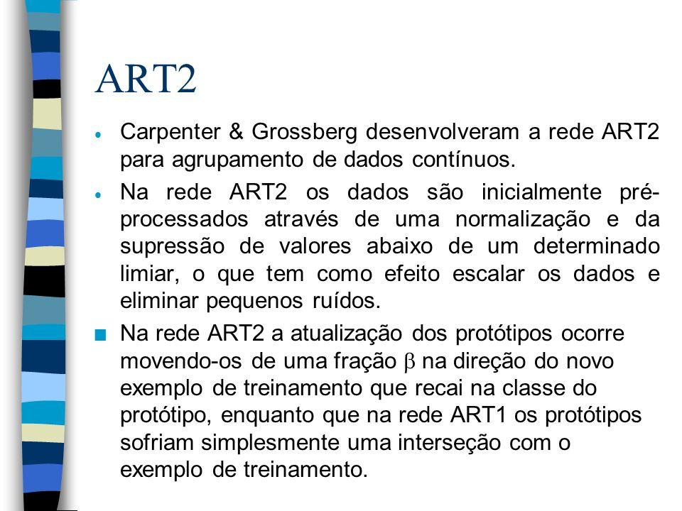 Algoritmo ART2 n Seja: –p dimensão dos exemplos de treinamento e dos protótipos; – número positivo – número positivo pequeno; – parâmetro de normalização, com 0 < < – parâmetro de vigilância, com 0 < 1.