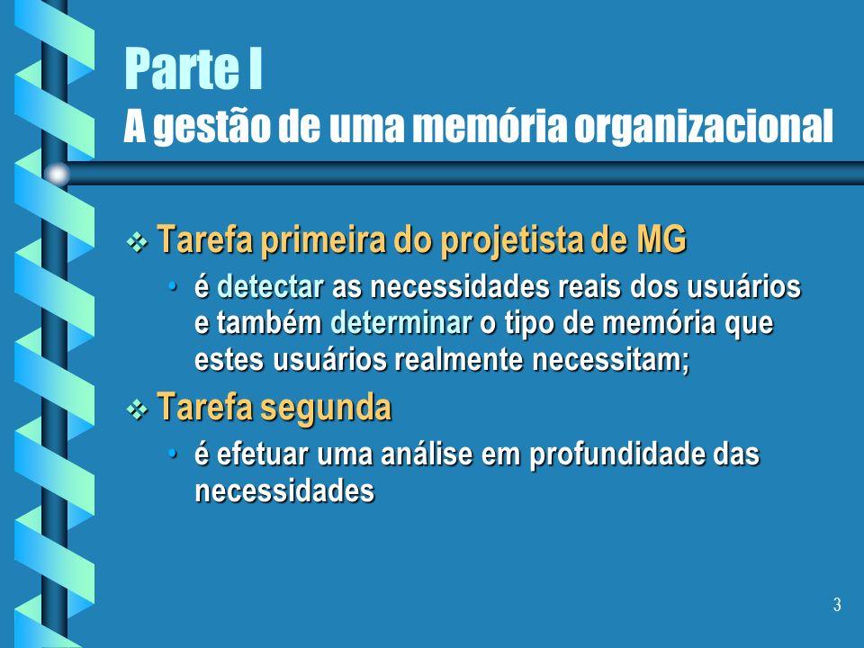 2 Plano - Parte I A gestão de uma memória organizacional Assunto: Assunto: Detecção das necessidades de memória organizacional Detecção das necessidades de memória organizacional Objetivo: Objetivo: Descrever a tarefa primeira dos projetistas de memória organizacional.