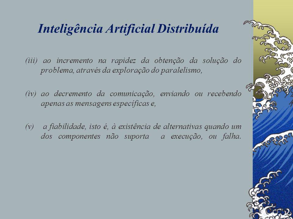 Inteligência Artificial Distribuída Duas áreas fundamentais são distinguidas na IAD: (i)a de Resolução Distribuída de Problemas ( Distributed Problem Solving - DPS ) e, (ii) a de Sistemas Multiagente ( Multiagent Systems - MAS ).