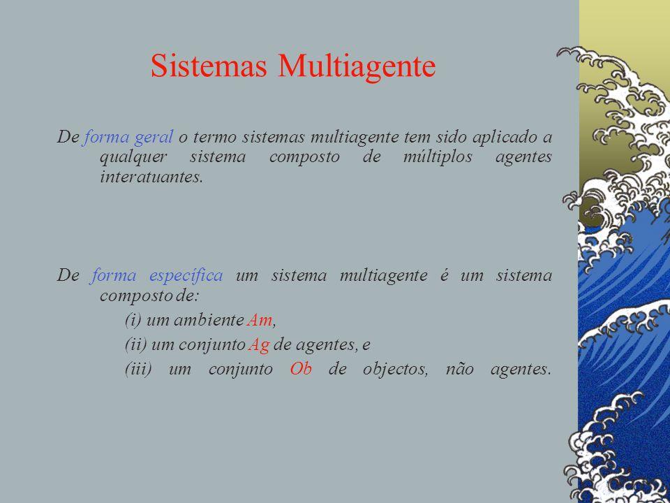 Sistemas Multiagente Um ambiente Am 1.é um espaço dinâmico, 2.dotado de uma métrica que possibilita os agentes perceberem, localizarem e atuarem sobre os objetos.