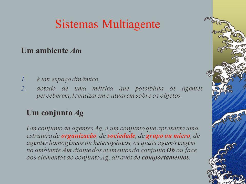 Sistemas Multiagente Um conjunto Ob de objetos é um conjunto de entidades, não agentes, presentes no ambiente Am que sofrem manipulações pelos elementos do conjunto Ag.