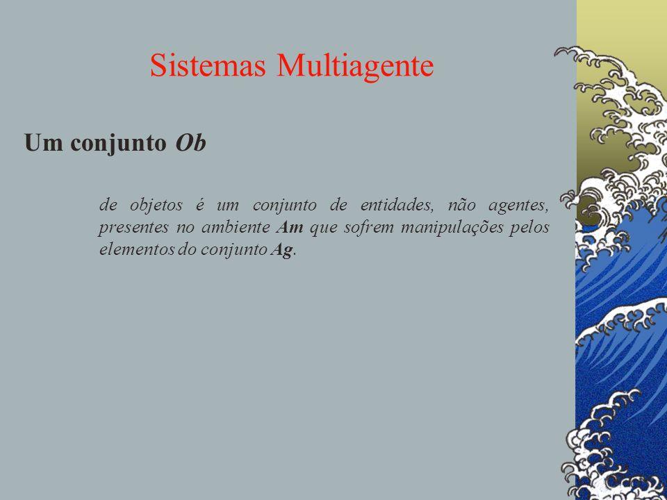 Sistemas Multiagente Um sistema multiagente tem uma estrutura de organização de nível de: 1.sociedade quando o foco se põe num grande número de agentes, seus múltiplos papeis, atividades e evolução na comunidade como um todo.