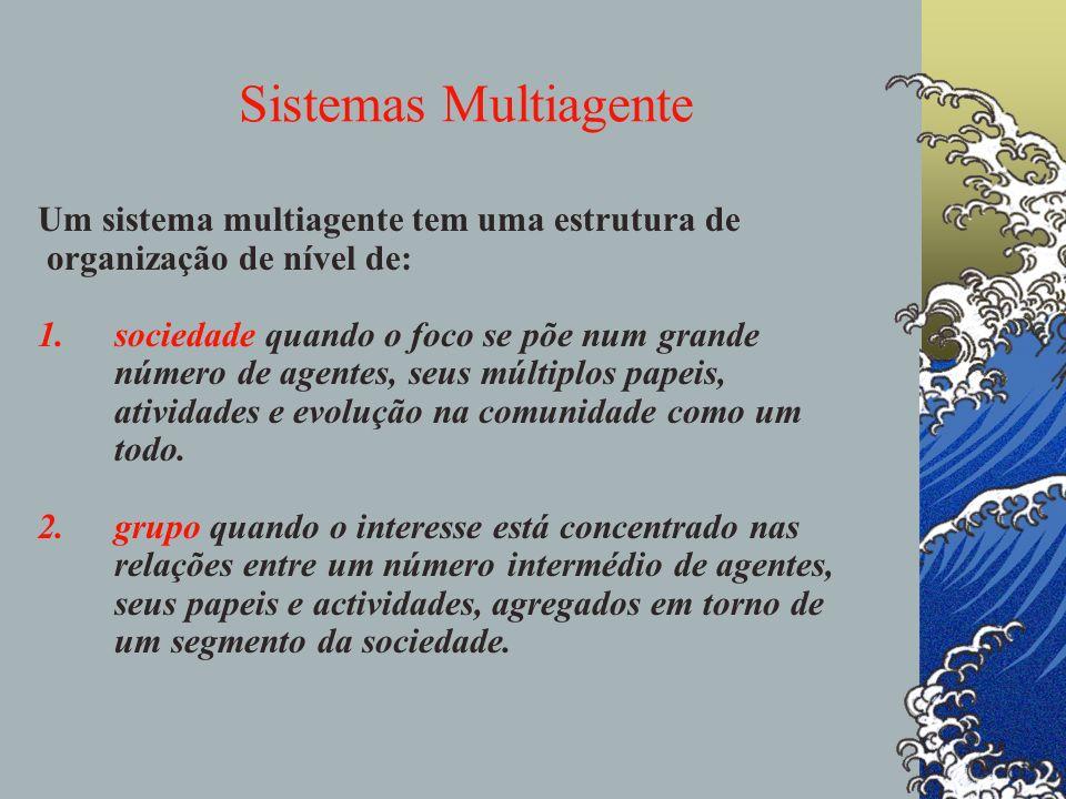 Sistemas Multiagente Um sistema multiagente tem uma estrutura de organização de nível de: 3.nível micro quando a ênfase se dá essencialmente nas relações entre dois ou entre um reduzido número de agentes, os quais representam um subconjunto de um grupo.