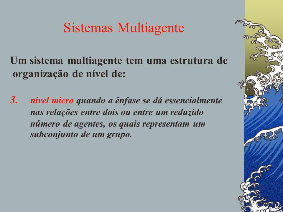 Sistemas Multiagente Um sistema multiagente tem uma estrutura de organização de nível de: 3.nível micro quando a ênfase se dá essencialmente nas relaç