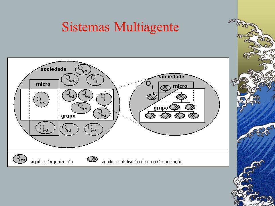 Sistemas Multiagente Definições: Russel, S., Norvig P., Artificial Intelligence - A Moderm Approach.