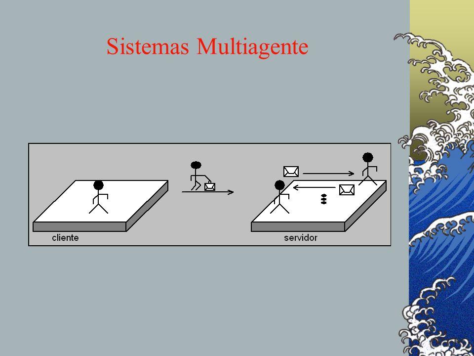 Sistemas Multiagente agentes Aglets Workbench É um sistema de agentes móveis desenvolvido pela IBM do Japão, baseado em programação Java.