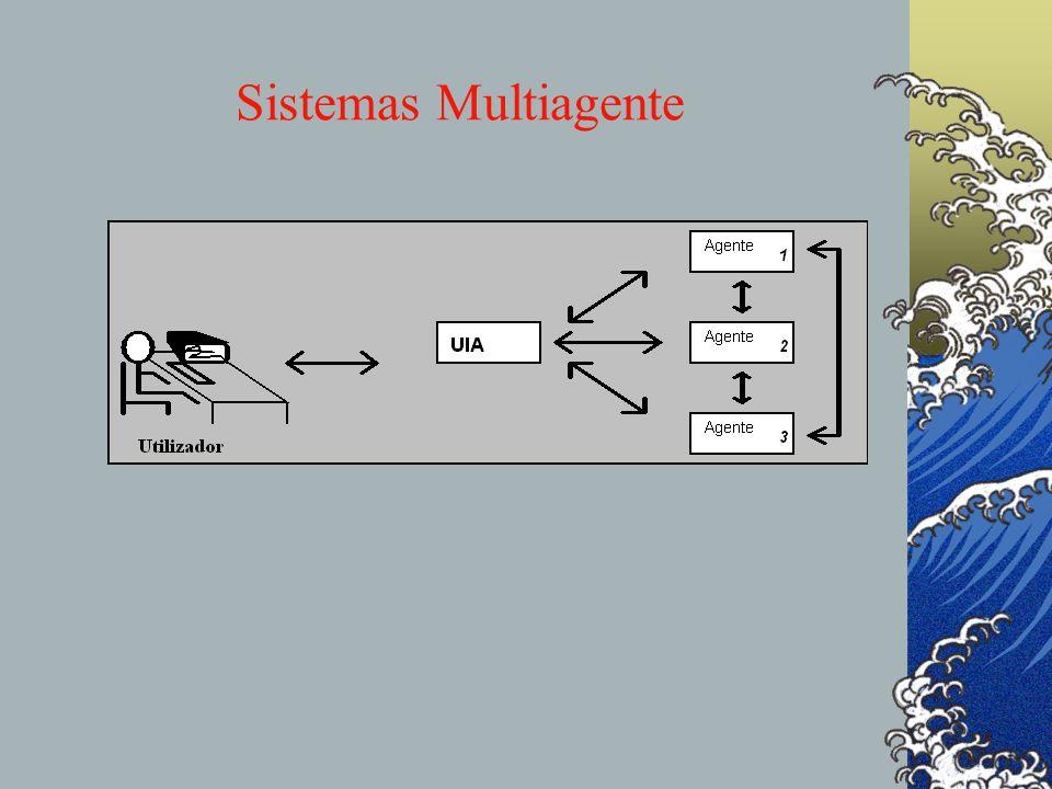 Sistemas Multiagente agentes