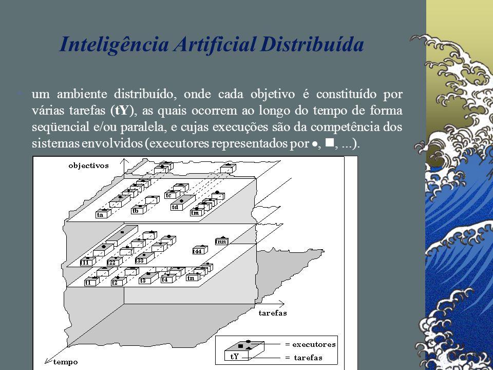 Inteligência Artificial Distribuída A compreensão e/ou a modelação do problema, objeto do estudo, caracteriza-se: (i)pela disposição distribuída da atividade e/ou da inteligência, (ii) pela decomponibilidade das tarefas e dos objetivos, e (iii) pela possibilidade de exploração do paralelismo na solução do problema.