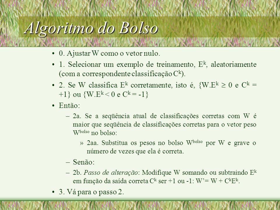 Algoritmo do Bolso 0. Ajustar W como o vetor nulo. 1. Selecionar um exemplo de treinamento, E k, aleatoriamente (com a correspondente classificação C