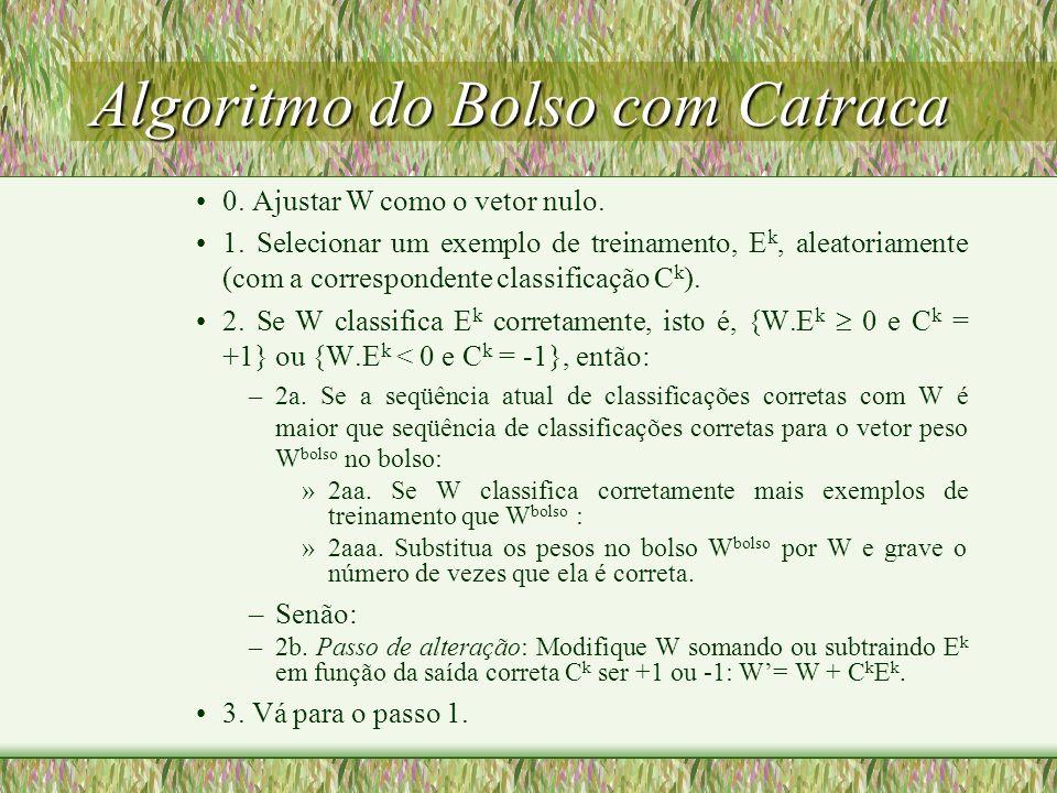 Algoritmo do Bolso com Catraca 0. Ajustar W como o vetor nulo. 1. Selecionar um exemplo de treinamento, E k, aleatoriamente (com a correspondente clas