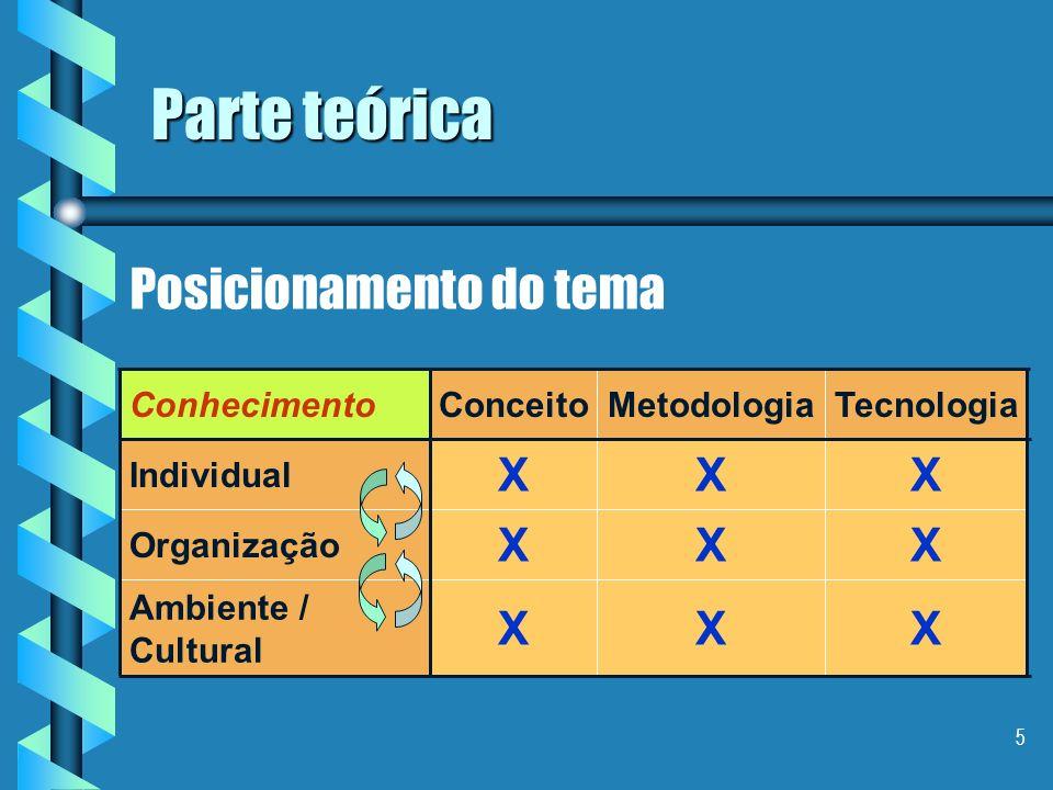 4 Metodologia b Aula 01 - tradicional - um dos professores b Aula 02 - tradicional - um dos professores b Aula 03 - tradicional - um dos professores b