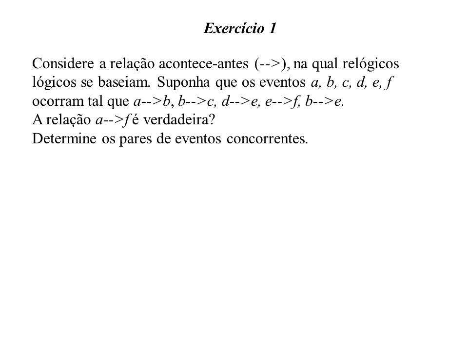 Considere a relação acontece-antes (-->), na qual relógicos lógicos se baseiam. Suponha que os eventos a, b, c, d, e, f ocorram tal que a-->b, b-->c,