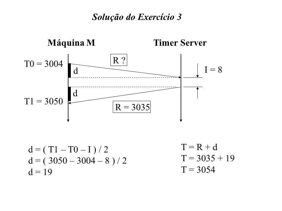 Solução do Exercício 3 T0 = 3004 R = 3035 I = 8 T1 = 3050 R ? d d Máquina MTimer Server d = ( T1 – T0 – I ) / 2 d = ( 3050 – 3004 – 8 ) / 2 d = 19 T =