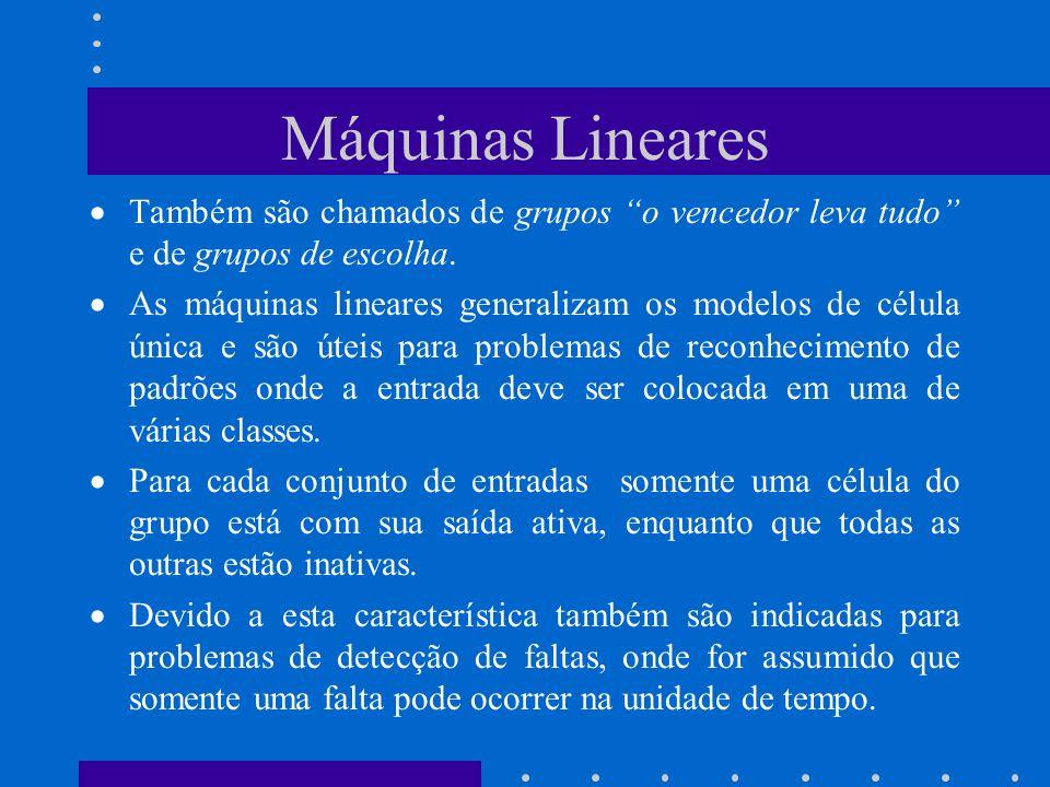 Máquinas Lineares Também são chamados de grupos o vencedor leva tudo e de grupos de escolha. As máquinas lineares generalizam os modelos de célula úni