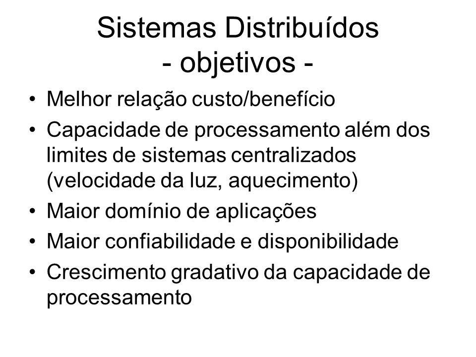 Sistemas Distribuídos - objetivos - Compartilhamento de dados comuns entre usuários Compartilhamento de recursos de hardware e software Comunicação entre pessoas Flexibilidade na distribuição de tarefas de acordo com as aplicações