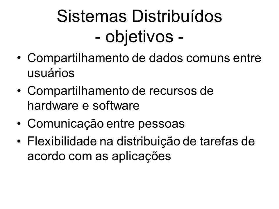 Sistemas Distribuídos - objetivos - Compartilhamento de dados comuns entre usuários Compartilhamento de recursos de hardware e software Comunicação en